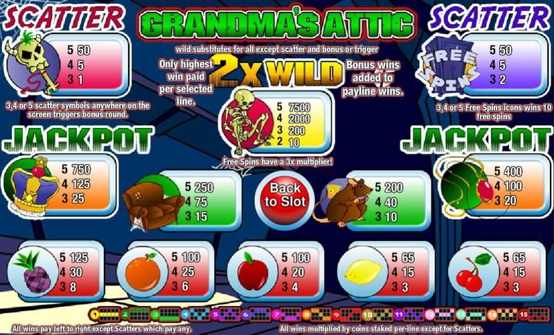 Grandma's Attic Paytable