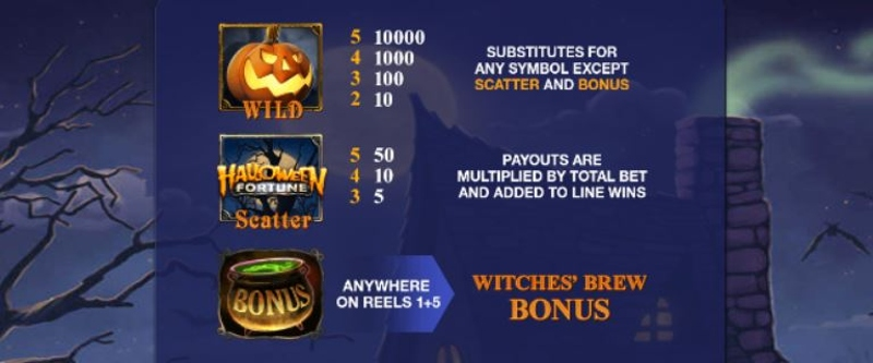 Halloween Fortune Paytable