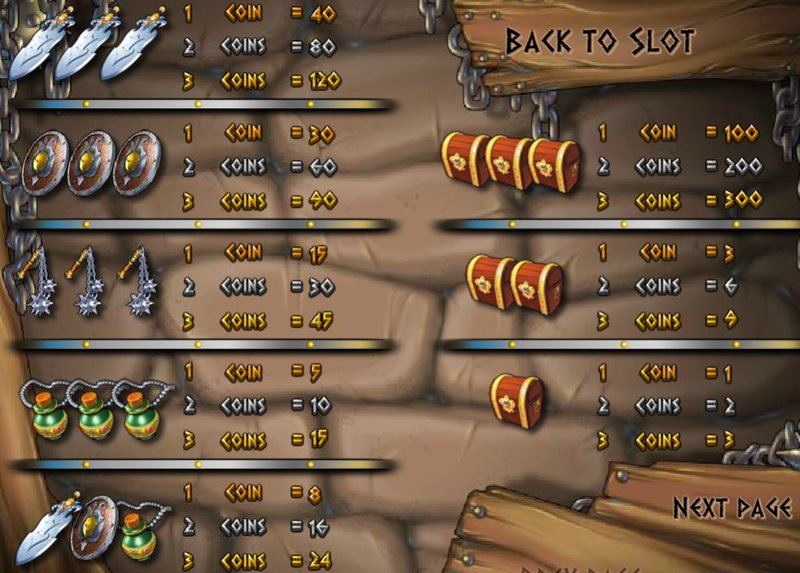 Heroes Realm Paytable