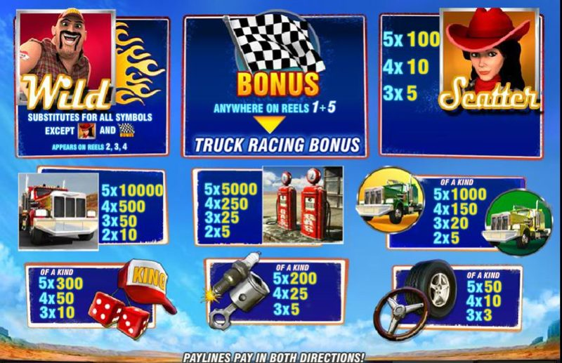 Highway Kings Pro Paytable