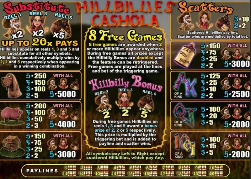 Hillbillies Cashola Paytable