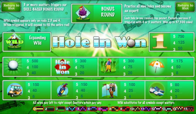 Hole in Won Paytable