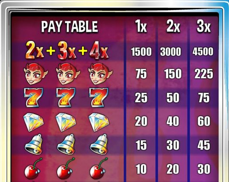 Hot Hand Paytable