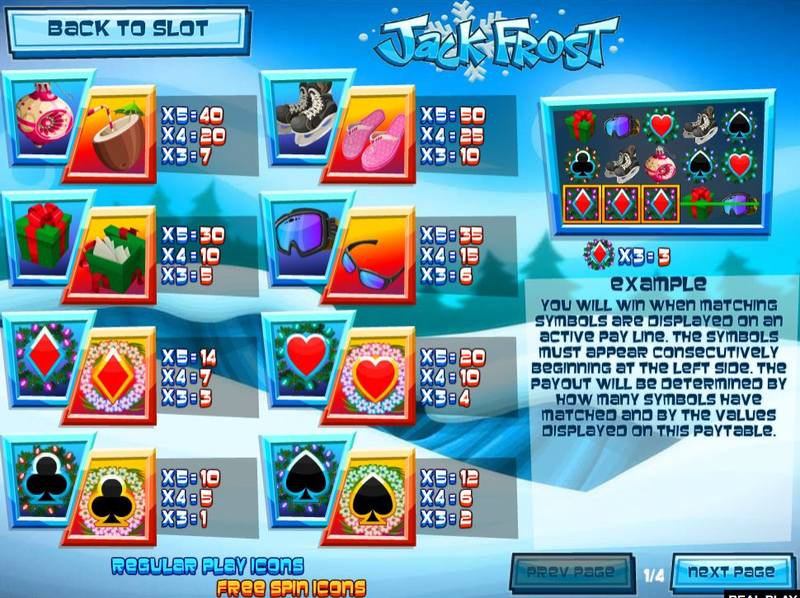 Jack Frost Paytable