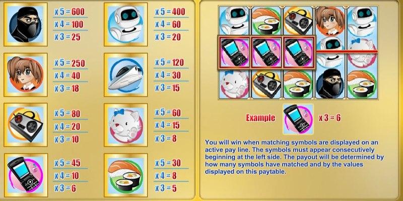 Japan-O-Rama Paytable