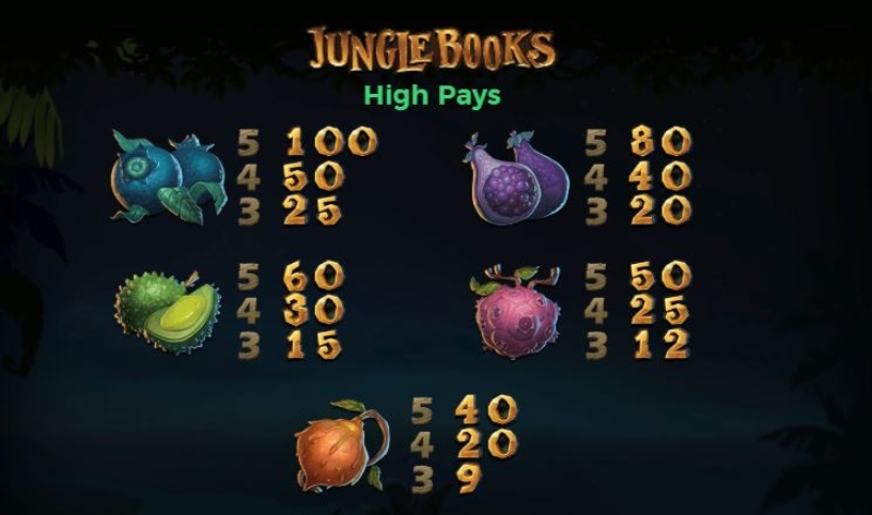 Jungle Books Paytable