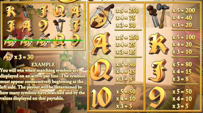 Leonardo's Loot Paytable
