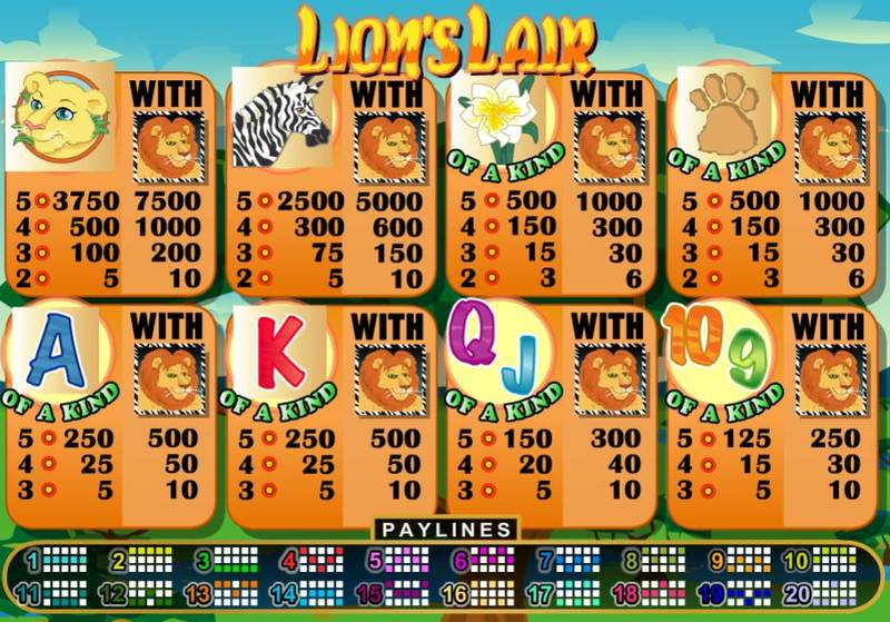 Lion's Lair Paytable