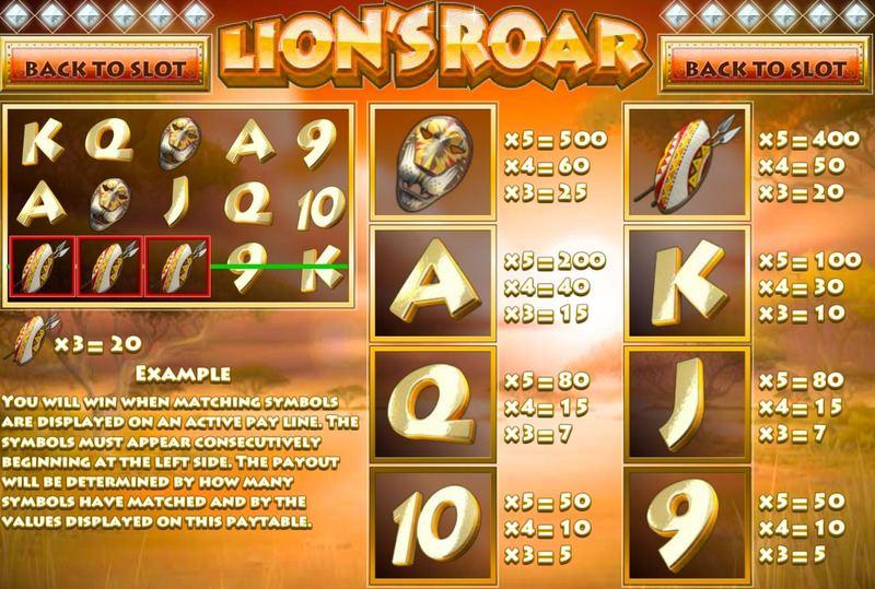 Lion's Roar Paytable