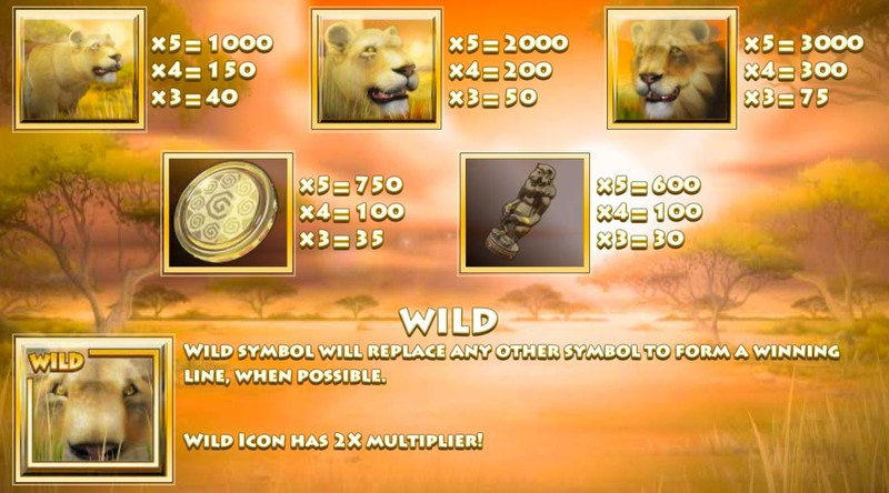 Lion's Roar Paytable