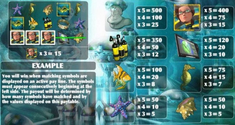 Lost Secret of Atlantis Paytable