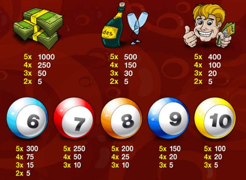 Lotto Madness Paytable