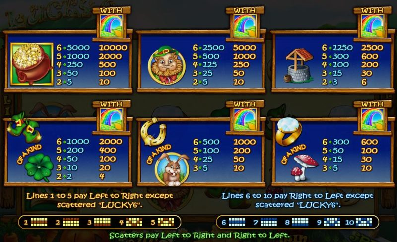 Lucky 6 Paytable