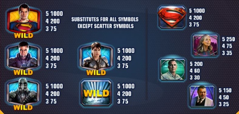 Man of Steel Paytable