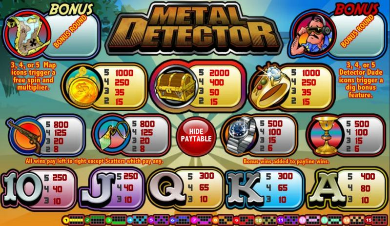 Metal Detector Paytable