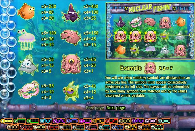 Nuclear Fishin' Paytable