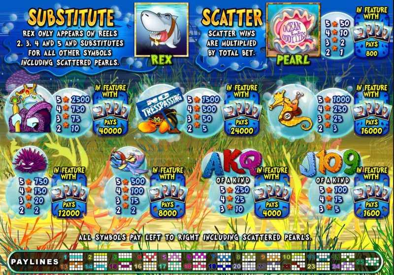 Ocean Oddities Paytable
