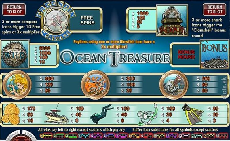 Ocean Treasure Paytable