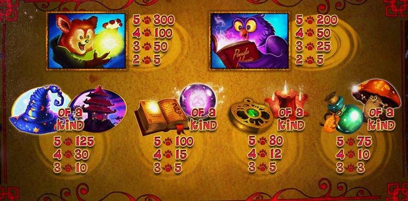 Panda Magic Paytable