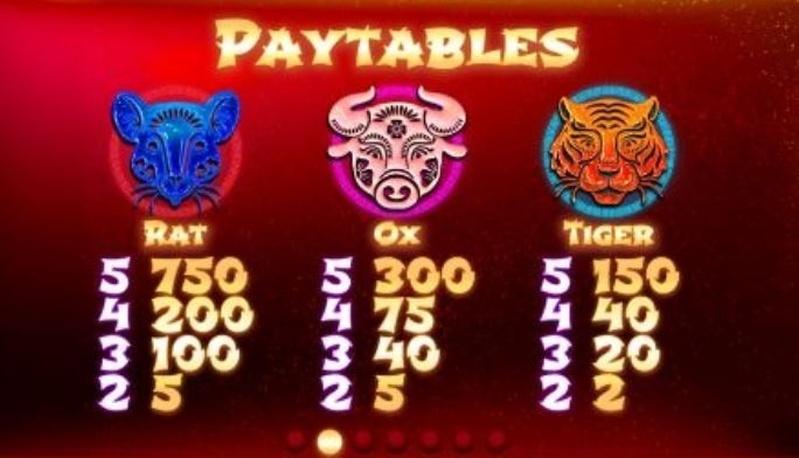 Pig Winner Paytable
