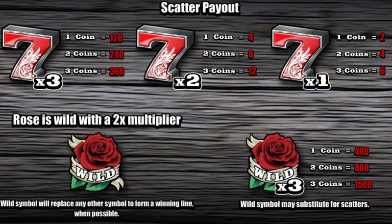 Pistols & Roses Paytable