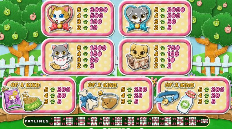 Purrfect Pets Paytable