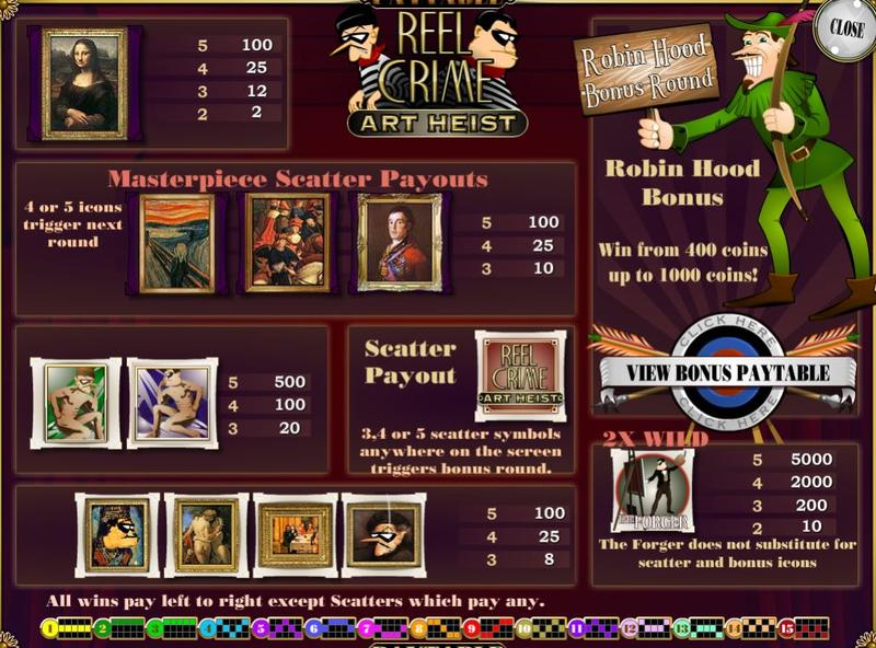 Reel Crime: Art Heist Paytable
