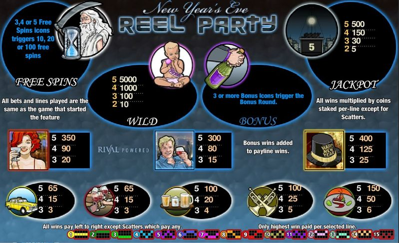 Reel Party Paytable