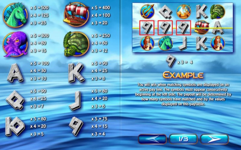 Rise of Poseidon Paytable
