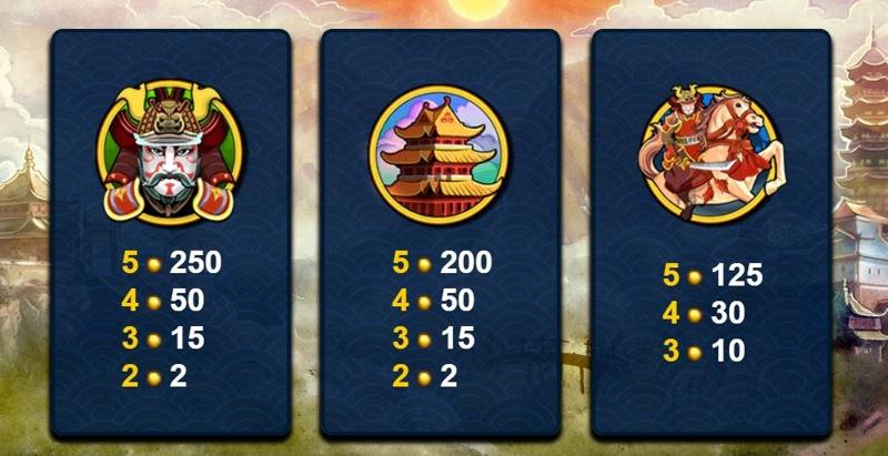 Samurai Split Paytable