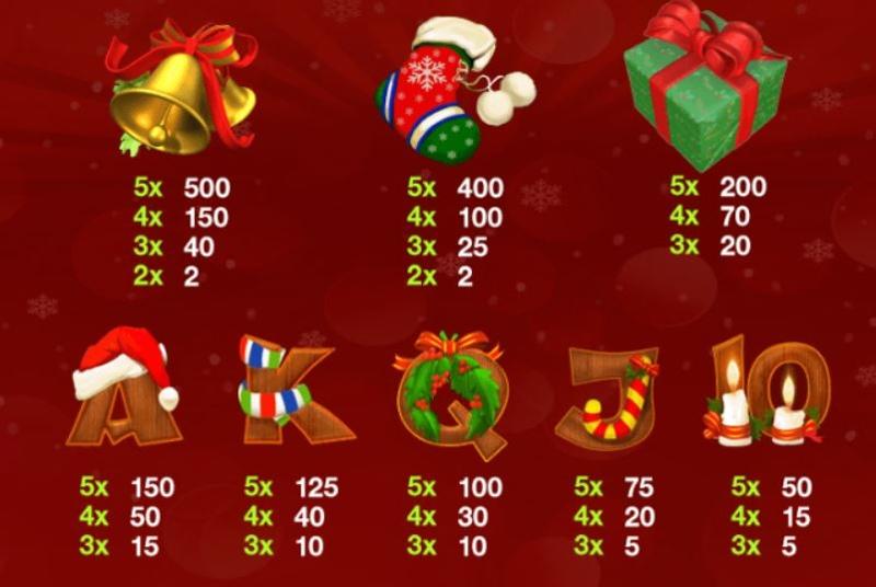 Santa Surprise Paytable