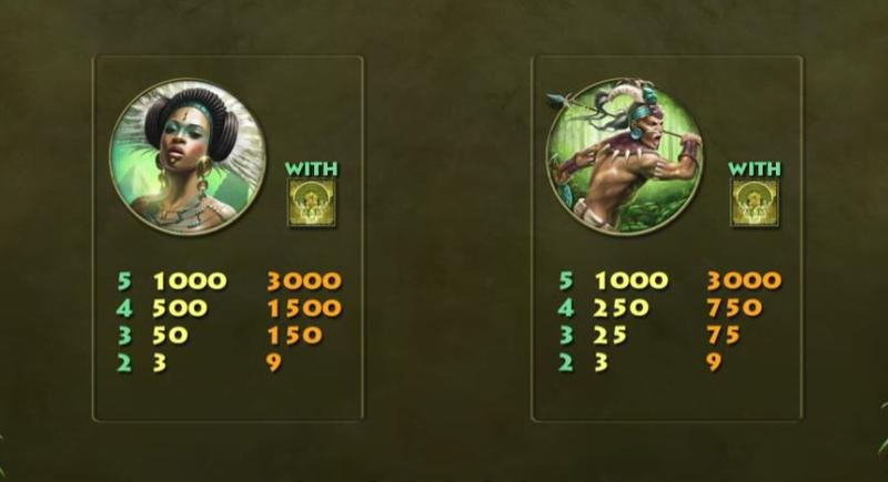 Secret Jungle Paytable