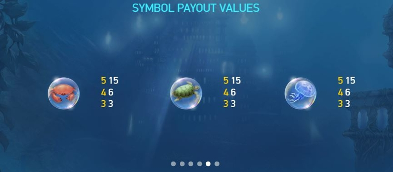 Secrets of Atlantis Paytable
