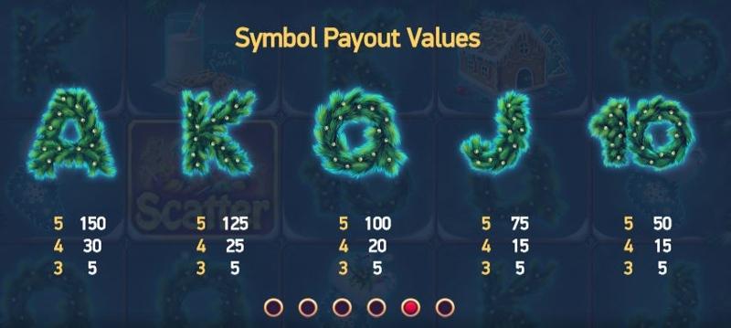 Secrets of Christmas Paytable