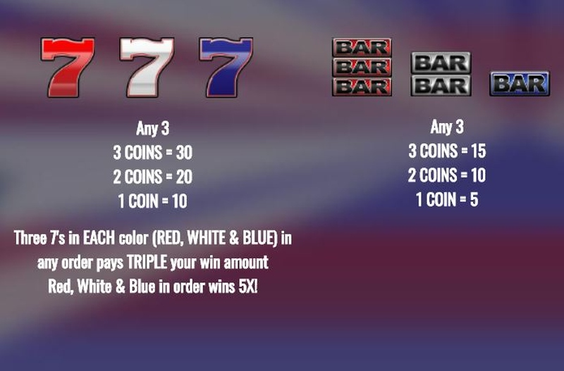 Sevens and Bars Paytable