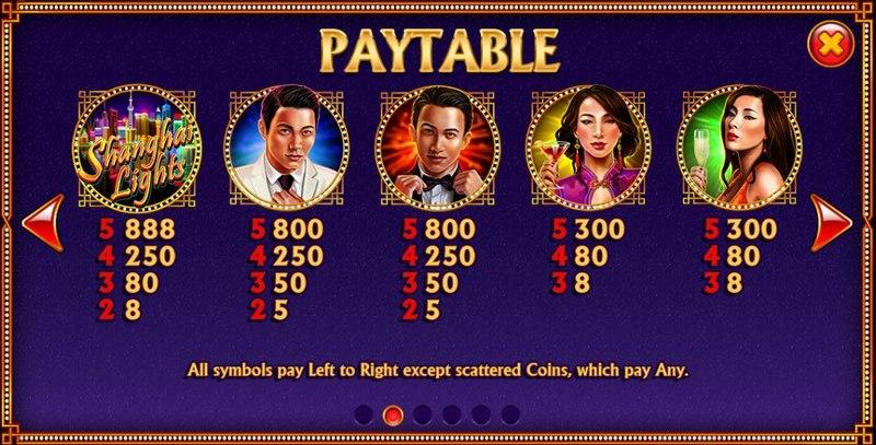 Shanghai Lights Paytable