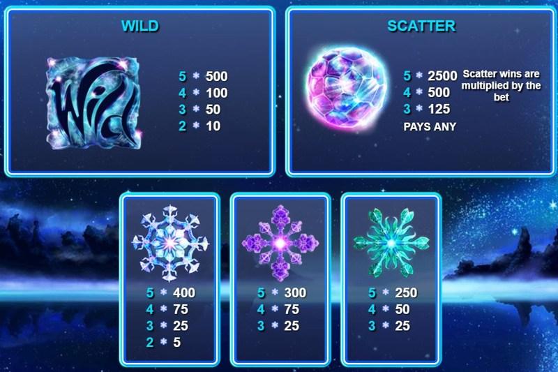 Snowflakes Paytable