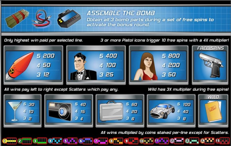 Spy Game Paytable