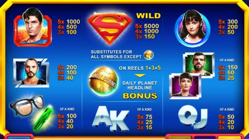 Superman II Paytable