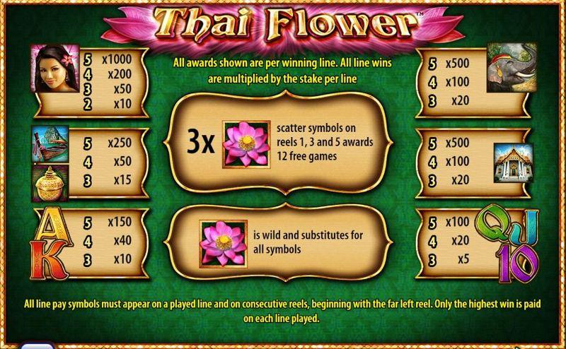 Thai Flower Paytable
