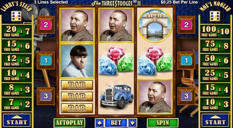 The Three Stooges II Screenshot