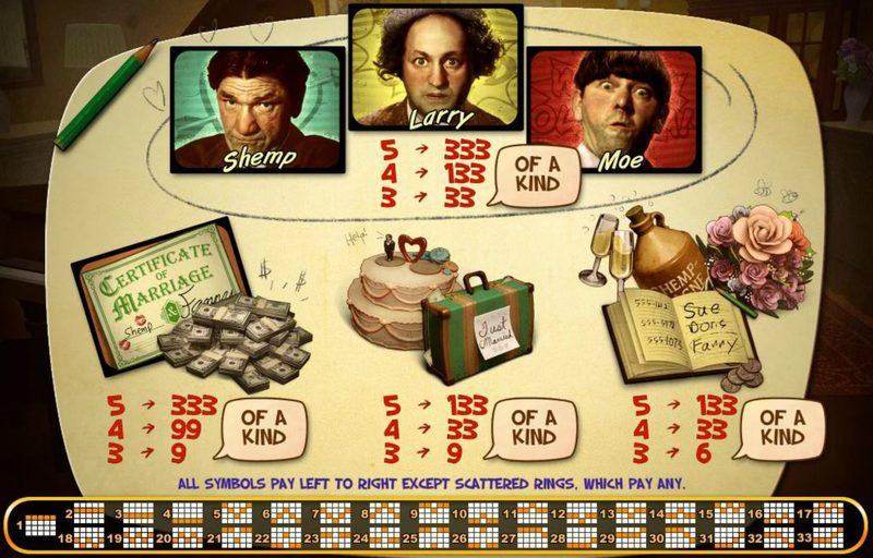 The Three Stooges: Brideless Groom Paytable