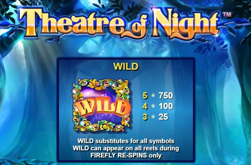 Theatre of the Night Paytable