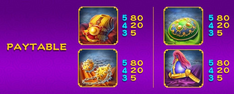 Three Kingdom Wars Paytable