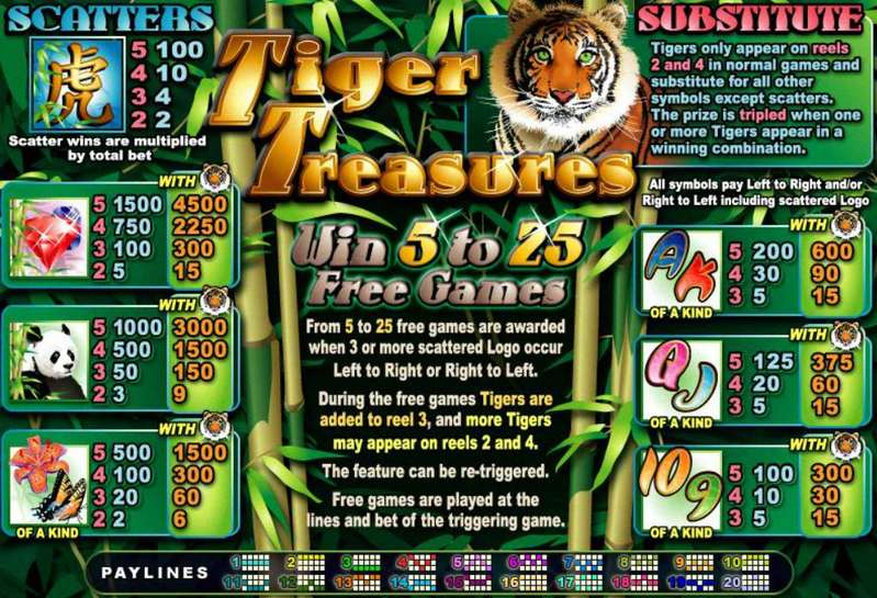 Tiger Treasures Paytable