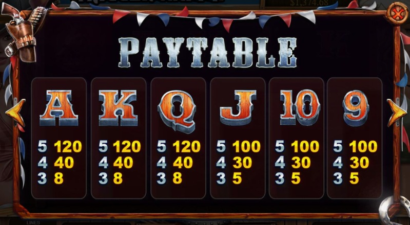 Trigger Happy Paytable