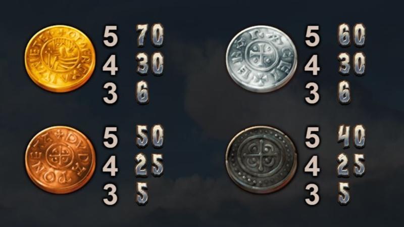 Vikings Go Berzerk Paytable