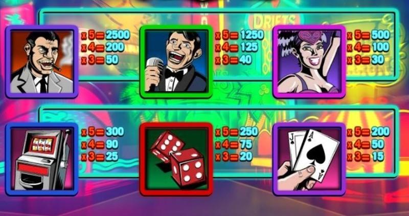 Vintage Vegas Paytable