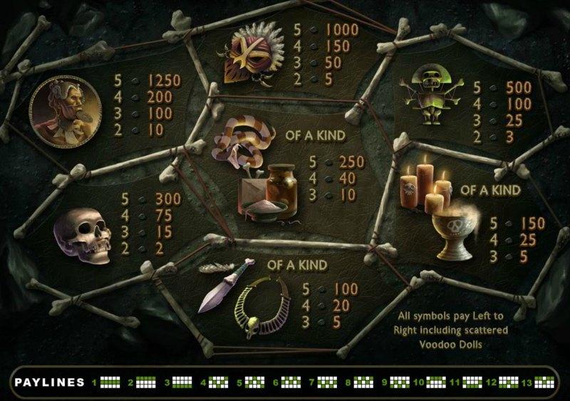 Voodoo Magic Paytable