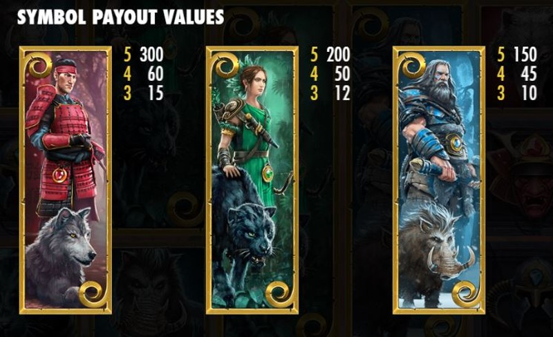Warlords: Crystals of Power Paytable